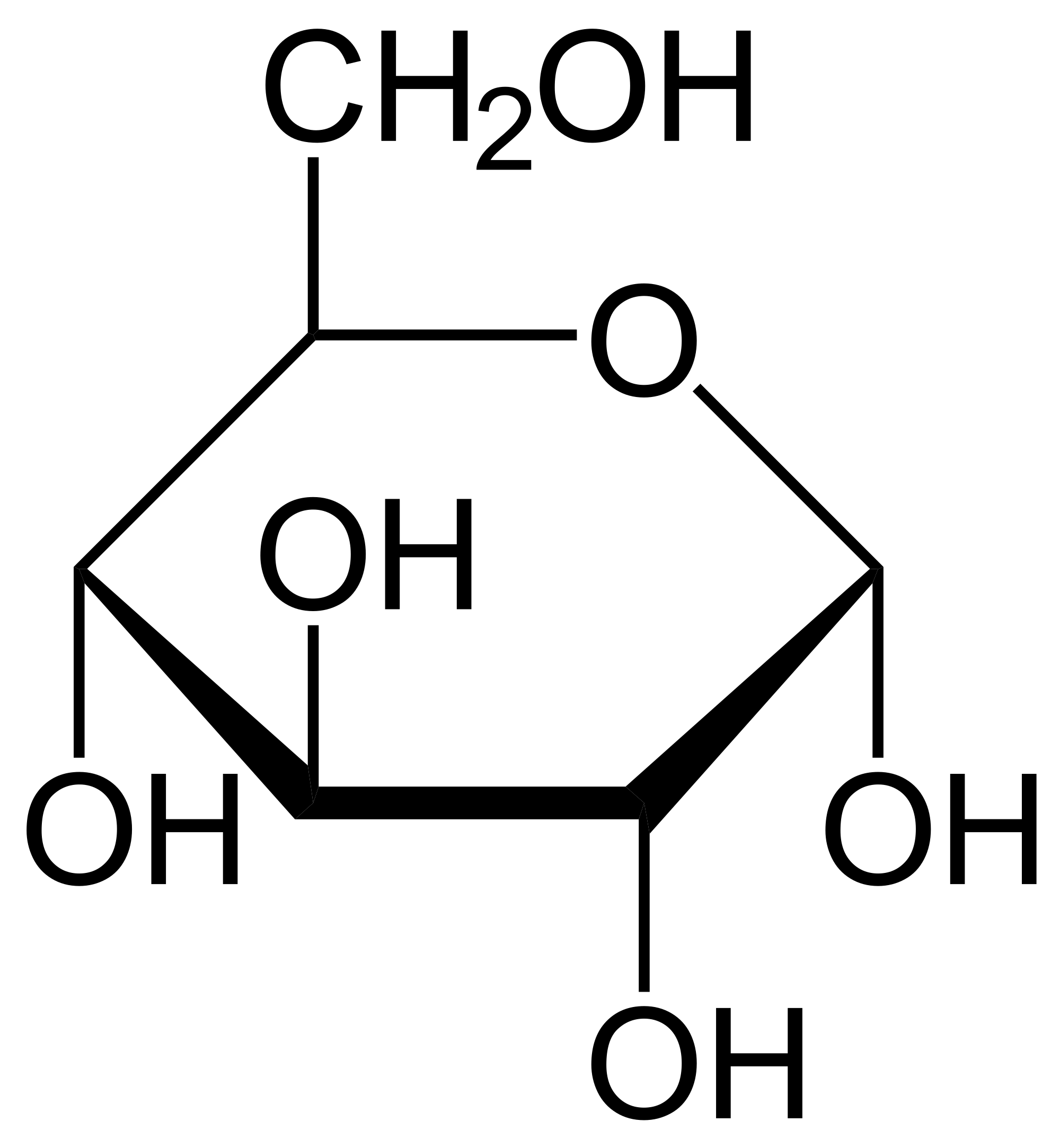 Glucosemolekül