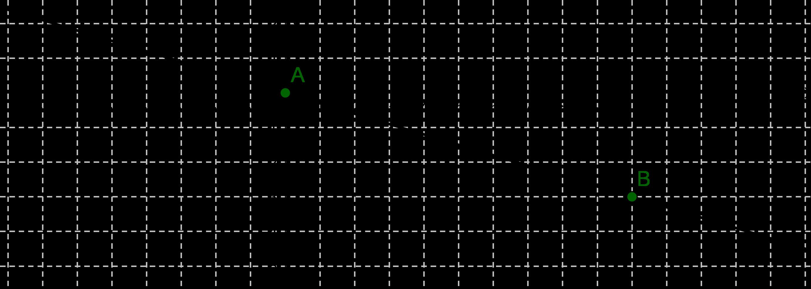 Gerade eingezeichnet in Koordinatensystem