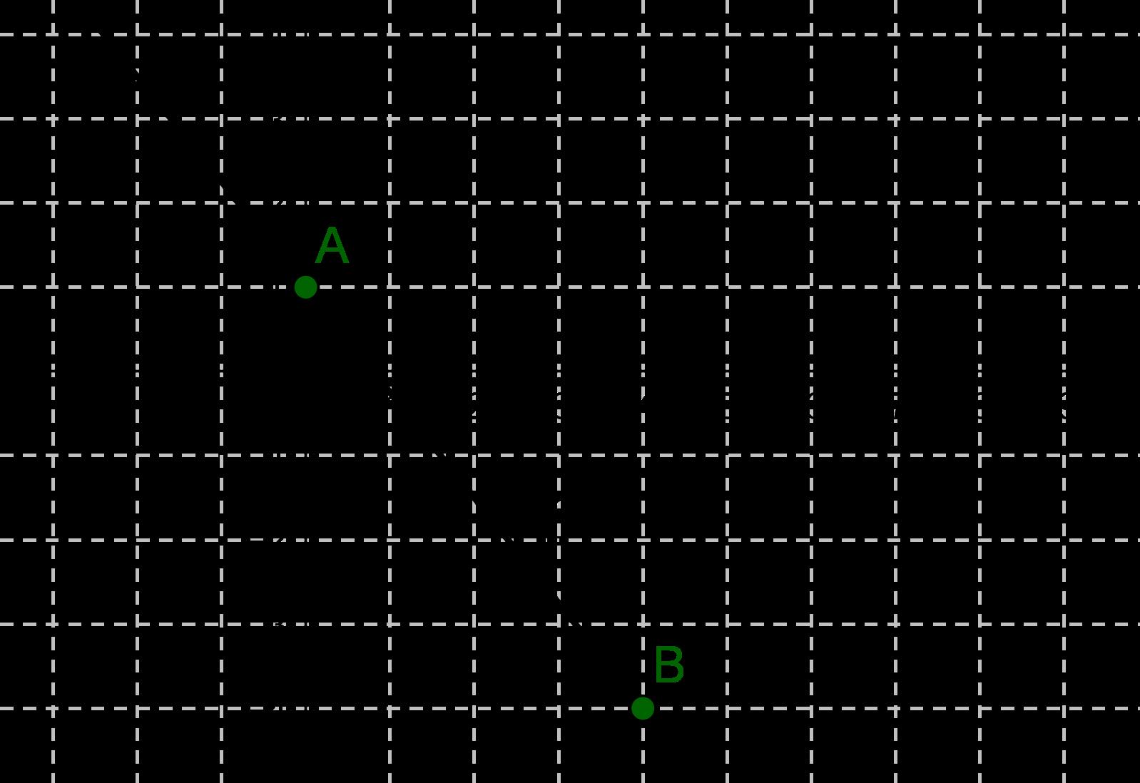 Ergebnis Gerade im Koordinatensystem eingezeichnet