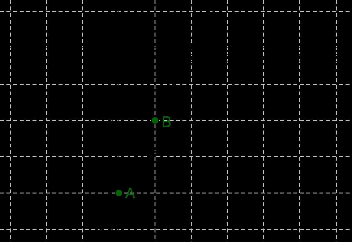 Koordinatensystem mit eingezeichneter Gerade