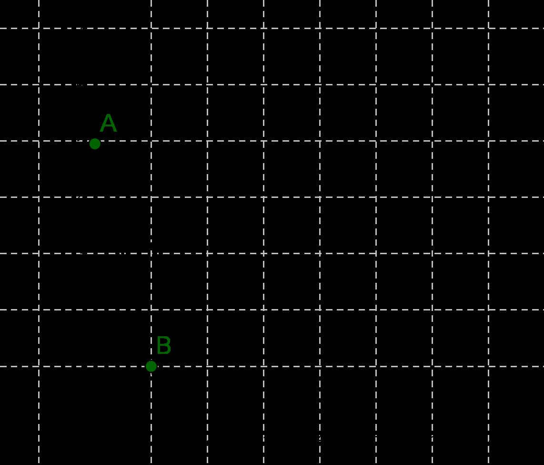 Gerade eingezeichnet im Koordinatensystem