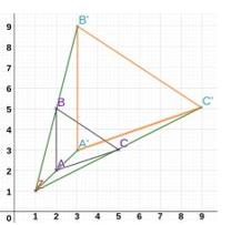 Abbildungsdreieck A'B'C'