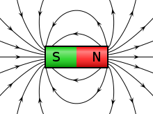 https://commons.wikimedia.org/wiki/File:VFPt_cylindrical_magnet_thumb.svg