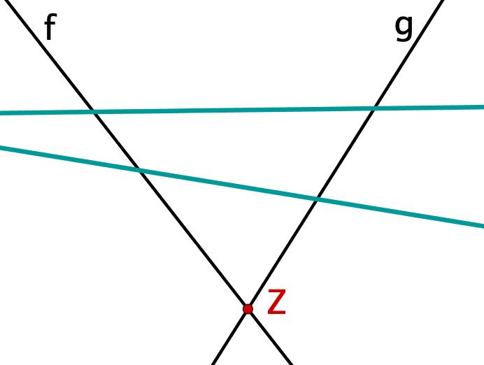 Strahlensatz - parallele Geraden - falsch