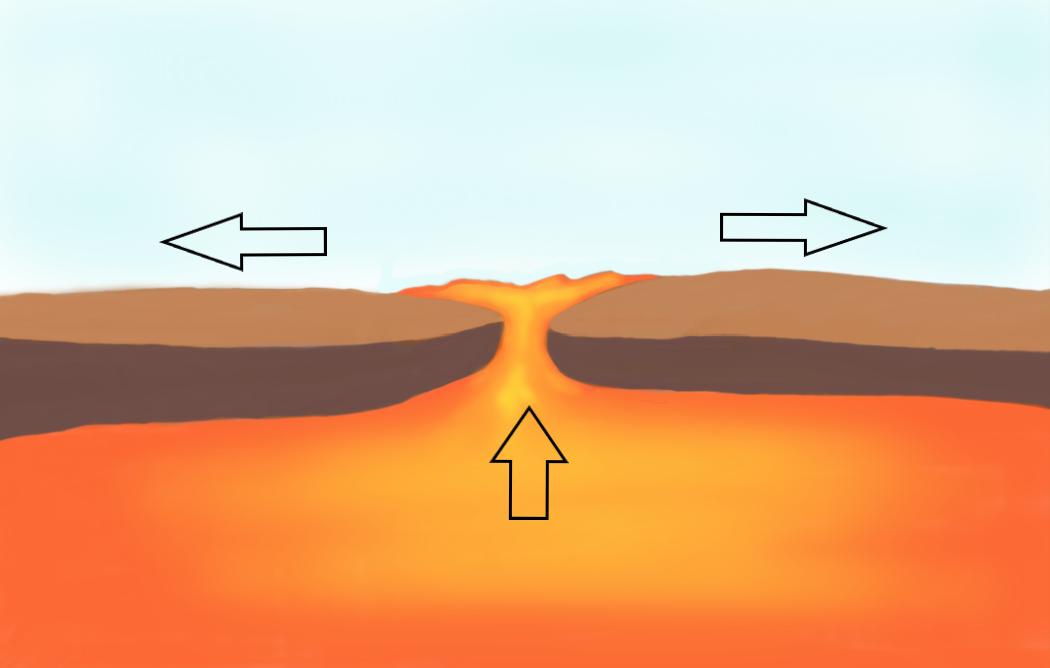 Divergente Plattengrenze