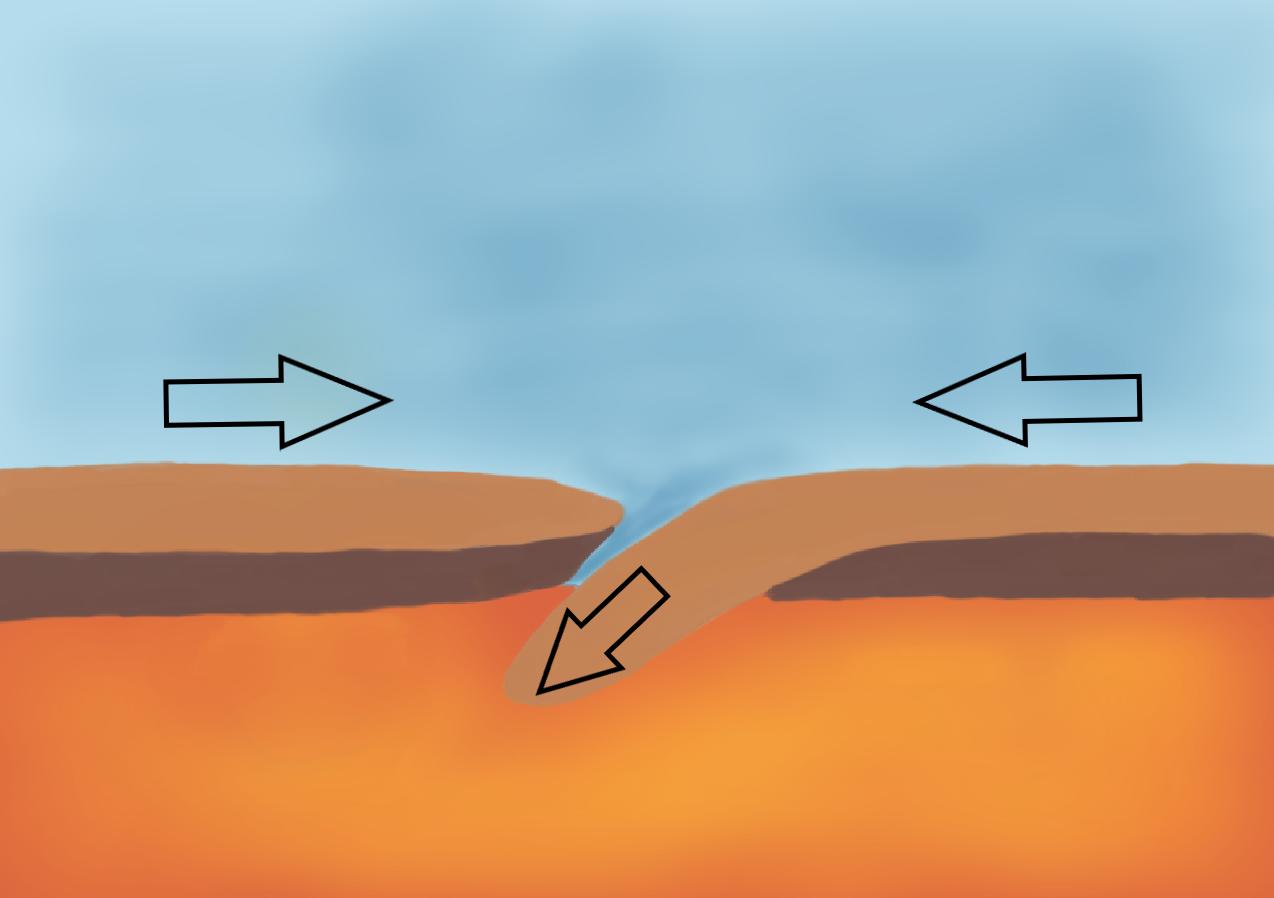 Konvergenz von zwei ozeanischen Platten