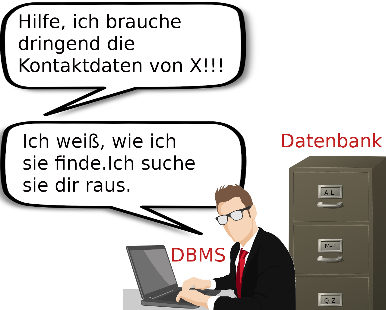 DBMS im echten Leben