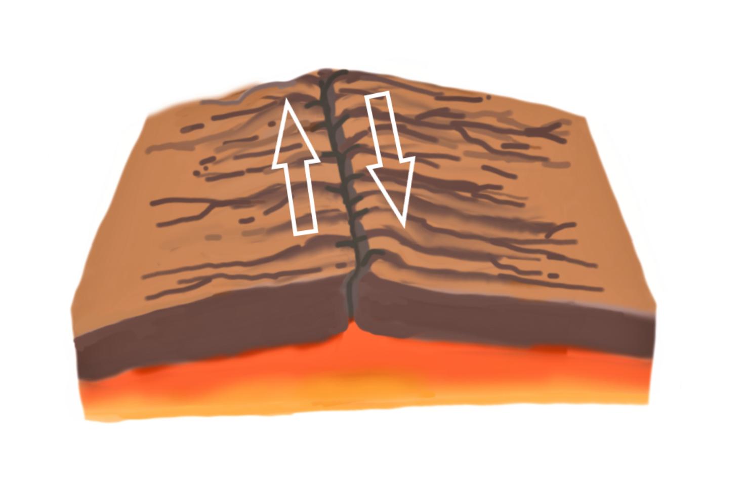 Transformstörung - aneinander vorbeigleitende Platten