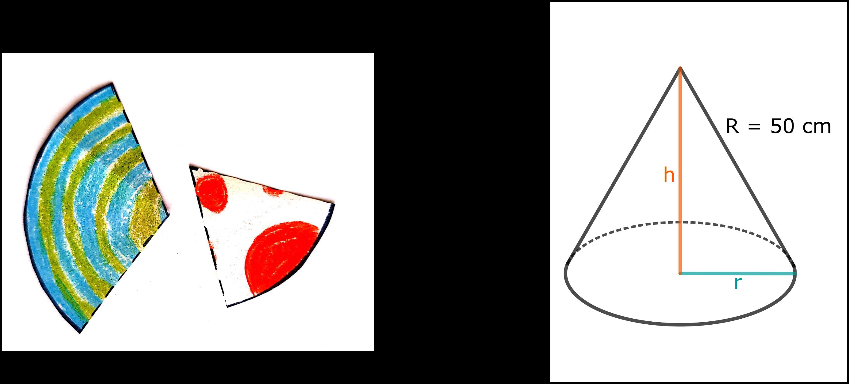 Kreissektor und Kegelmantel