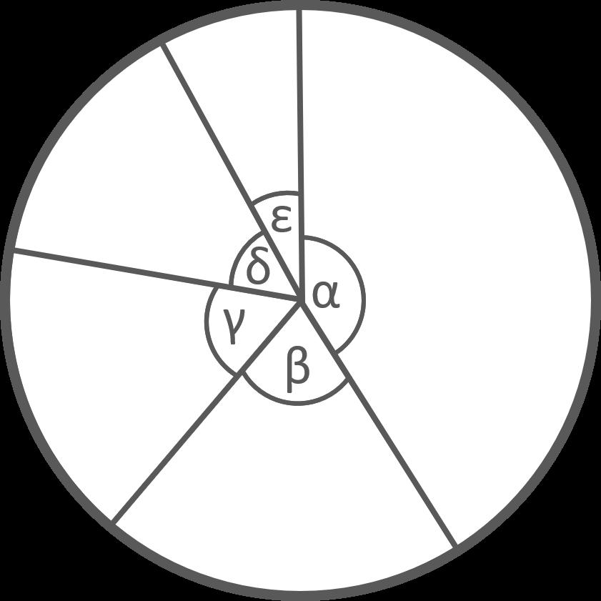 Kreisdiagramm mit allen Winkeln