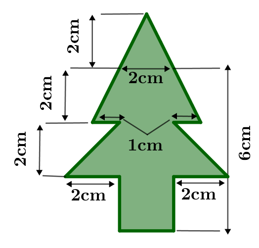 Berechnung des Flächeninhalts