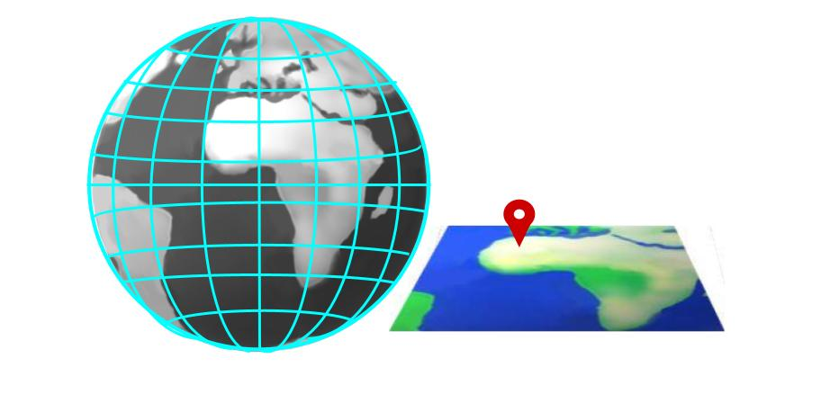 Methoden der Geographie