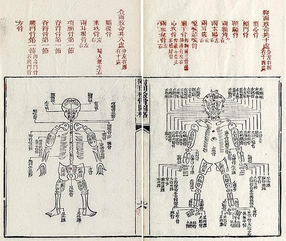 Von Wolfgang Michel - Xǐ-yuān lù jí-zhèng,, Gemeinfrei, https://commons.wikimedia.org/w/index.php?curid=36614386