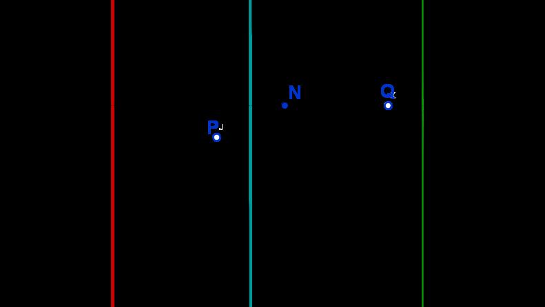 gebrochenrationaler Funktionsgraph Definitionslücke Asymptote Polstelle