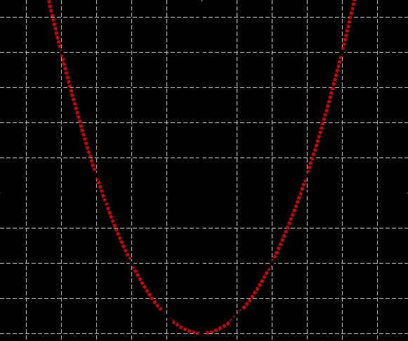 Geogebra File: https://assets.serlo.org/legacy/1799.xml