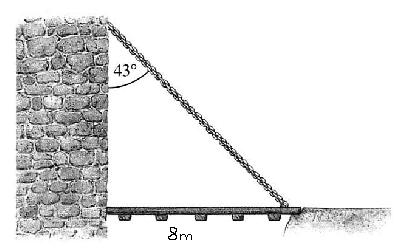 Zugbrücke einer Burg - Sin, Cos, Tan im rechtwinkligen Dreieck