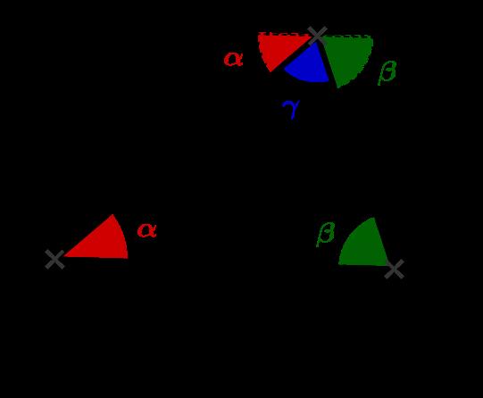 Geogebra File: https://assets.serlo.org/legacy/1904.xml