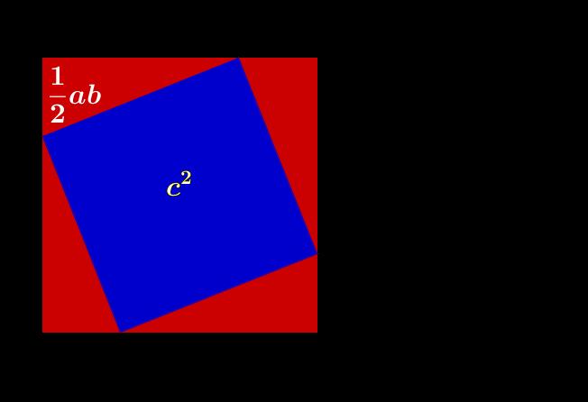 Geogebra File: https://assets.serlo.org/legacy/2099_dhU11M0PLj.xml