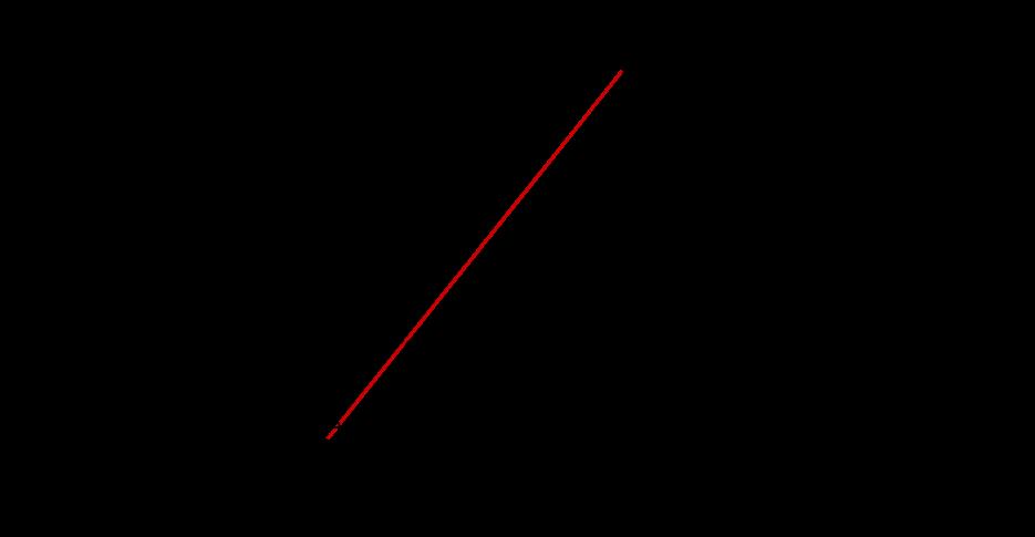 Geogebra File: /uploads/legacy/3722_kJYW9QOcnA.xml