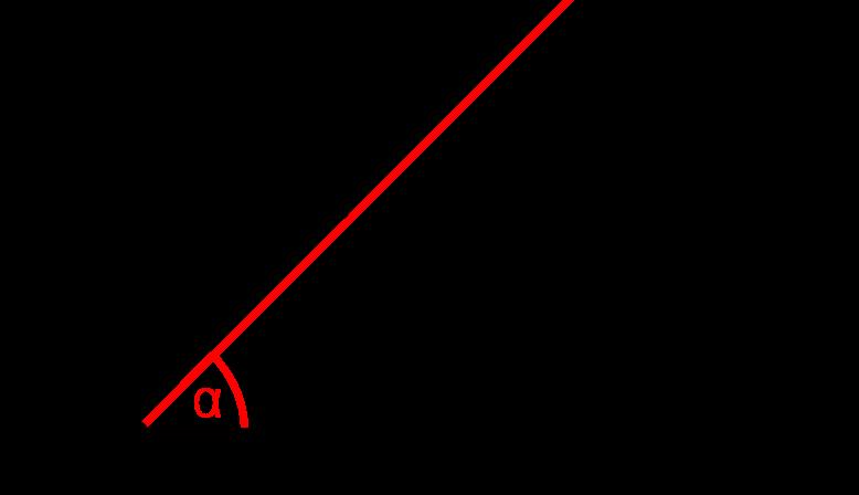 Geogebra File: https://assets.serlo.org/legacy/4230_RjTc8tdOxq.xml