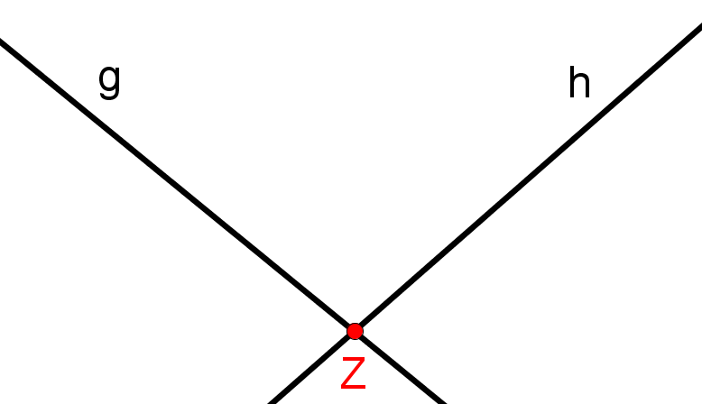 Strahlensatz - Zwei Geraden und ein Schnittpunkt - richtig