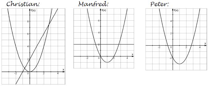 Gemischte Aufgaben zu quadratischen Funktionen » Mathe > Deutschland ...