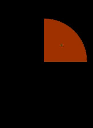 Viertelkreissektor