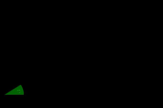 Geogebra File: https://assets.serlo.org/legacy/5320_CY1ZKljnyn.xml