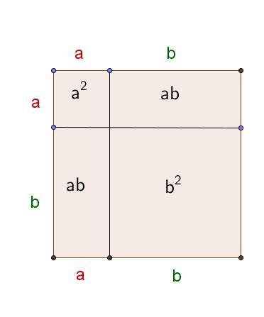 1. binomische Formel