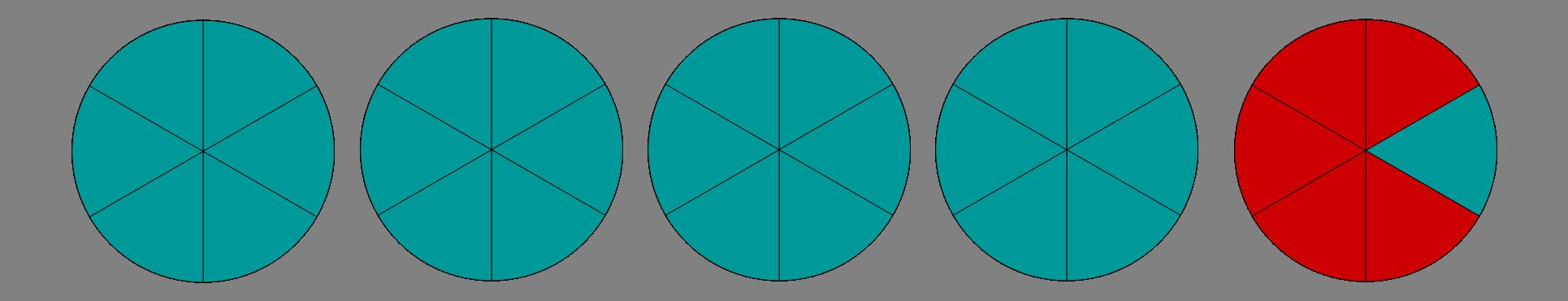 gemischte Zahl als Kreise