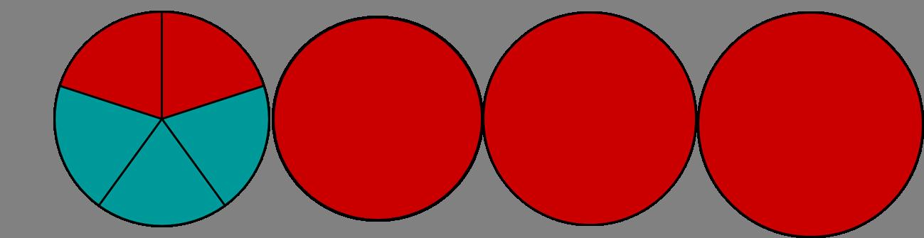 3 2/5 als Kreise