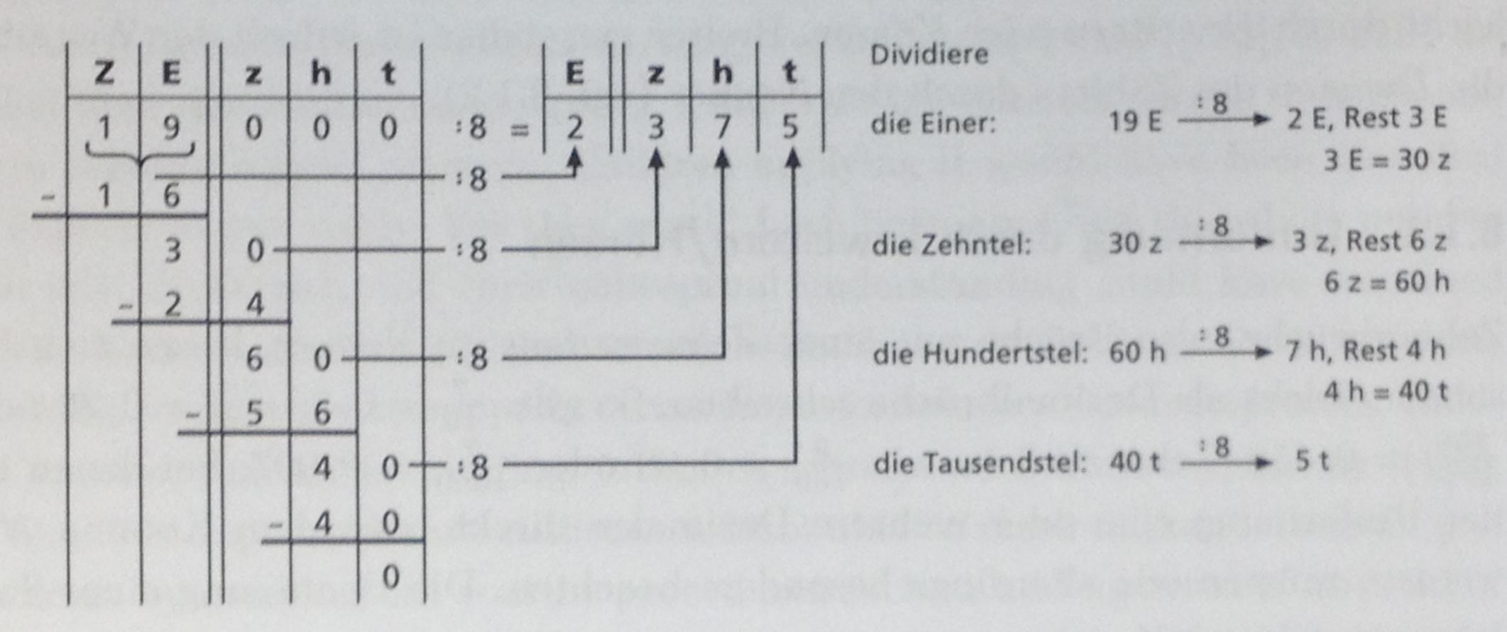 brüche in dezimalbrüche umwandeln - mathe kursseite » serlo