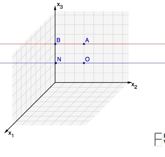 GeoGebra-Bild von 2 parallelen Geraden im dreidimensionalen Raum