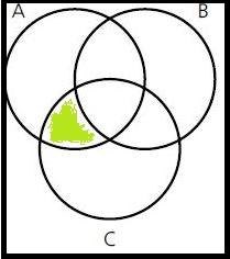 Lösung Venn-Diagramm