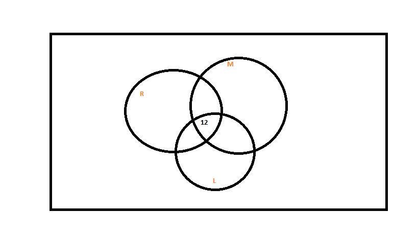 Venn Diagramme Aufgaben - Block And Schematic Diagrams •