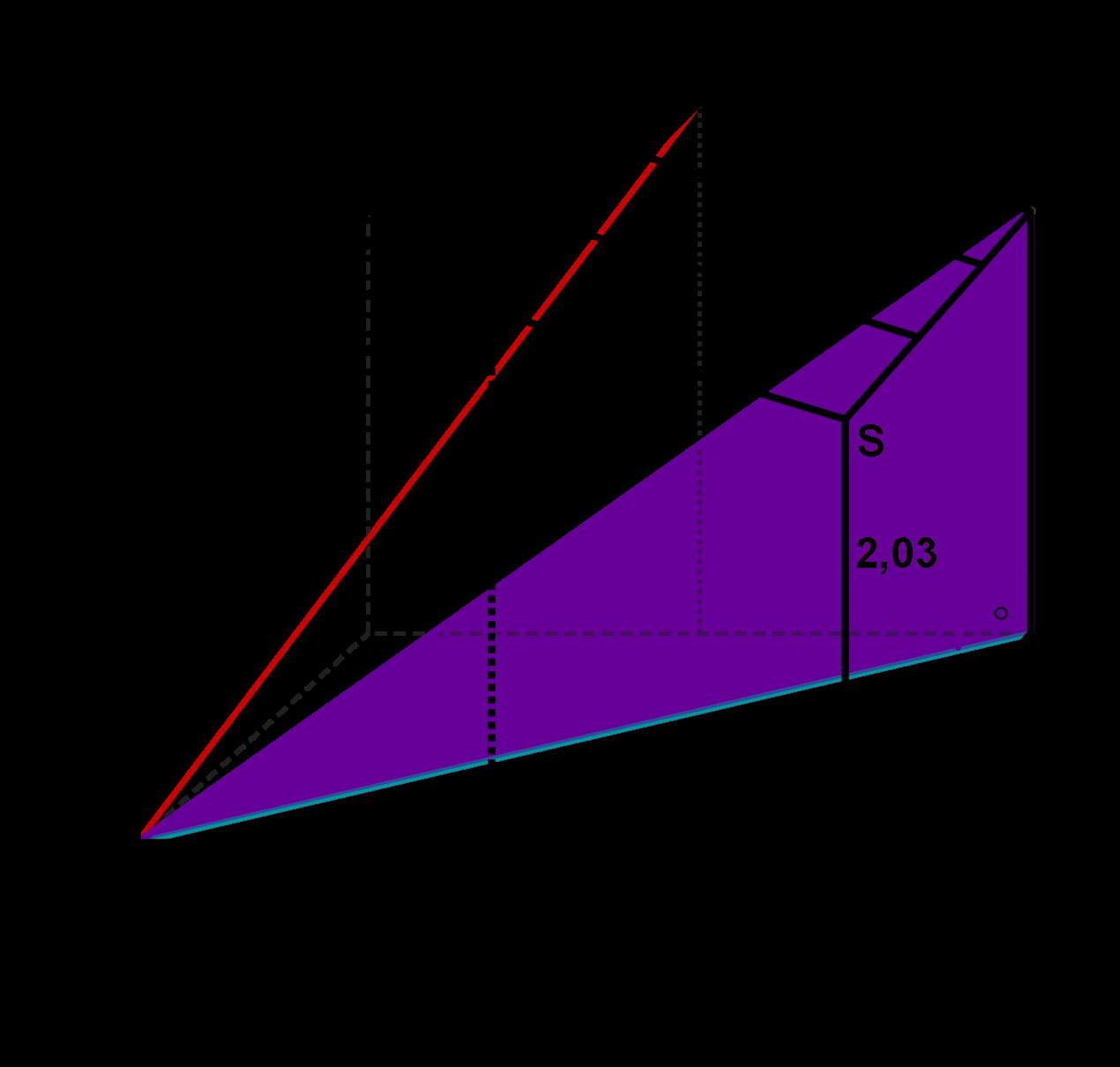 Skizze: Dreieck EHT im Holzhäuschen