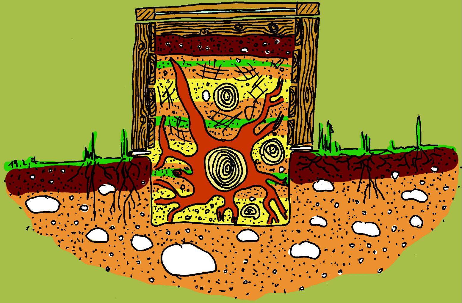 Hochbeet Schema