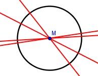 Symmetrieachsen eines Kreises - Achsensymmetrie