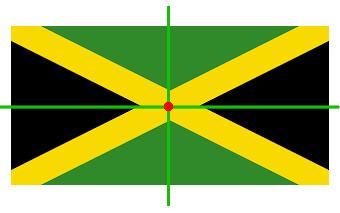 Jamaika Flagge Achsensymmetrie