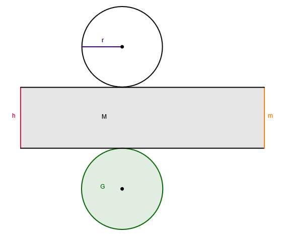 Netz der Oberfläche eines Zylinders