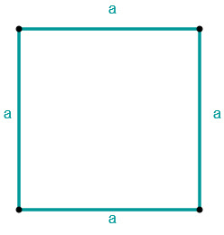 Quadrat Seitenlänge Fläche