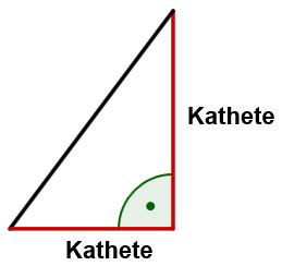 Rechtwinkliges Dreieck Kathete Fläche