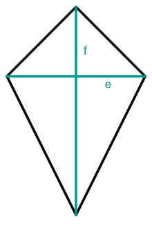 Drachenviereck Fläche Diagonale