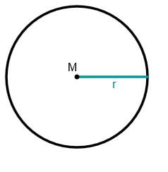 Kreis Mittelpunkt M radius r