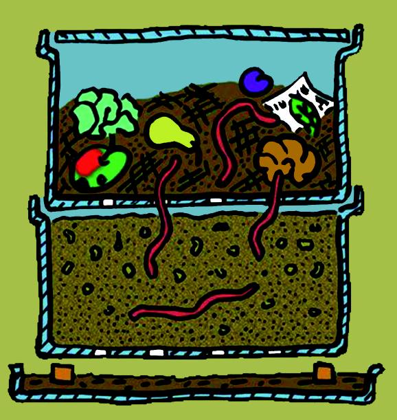Wurmfarm Schema