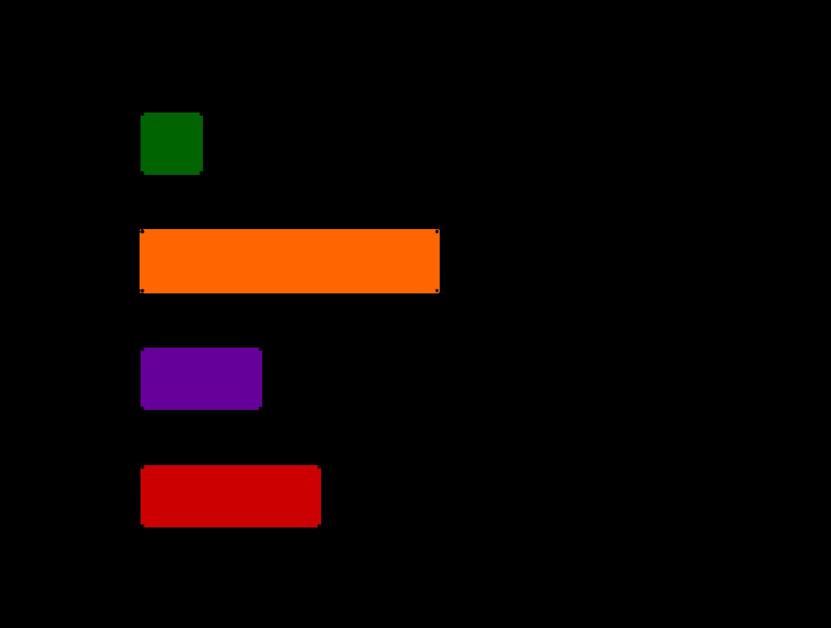 · Bitte beachte jedoch bei der Meldung eines Fehlers ein paar Grundsätze, die es einfacher machen, den Fehler zu analysieren. Prüfe, ob Du die aktuelle Version von Portfolio Performance einsetzt. Wenn nicht, prüfe bitte, ob der Fehler auch in der aktuellen Version auftritt.