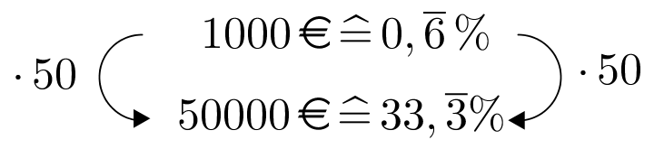 B Trüger Dreisatz