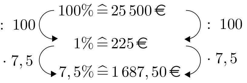 DreisatzBankjahr7,5%