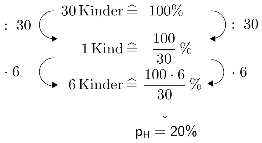 DreisatzKreisdiagramm20%