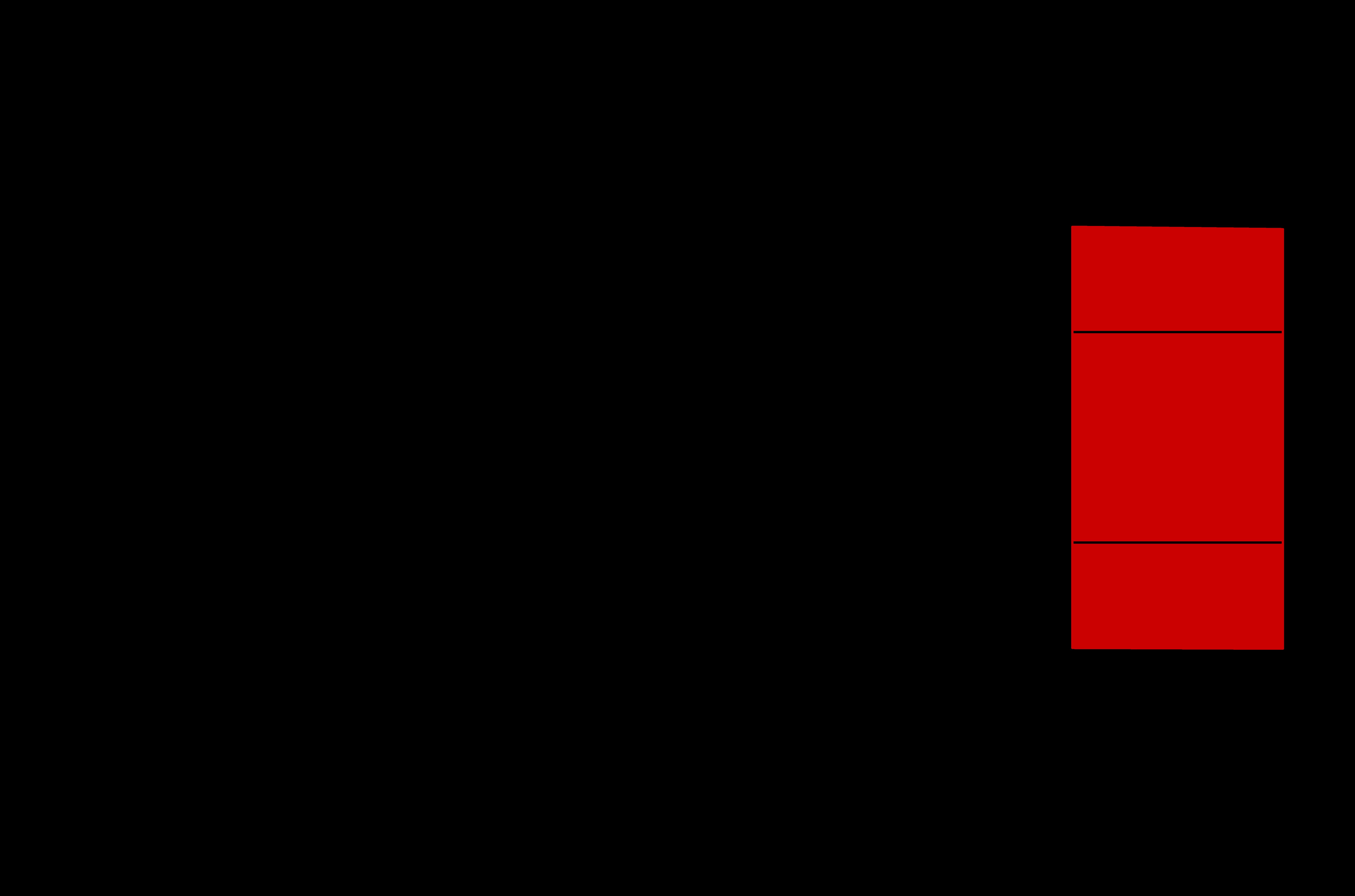Flächennetz eines Zylinders